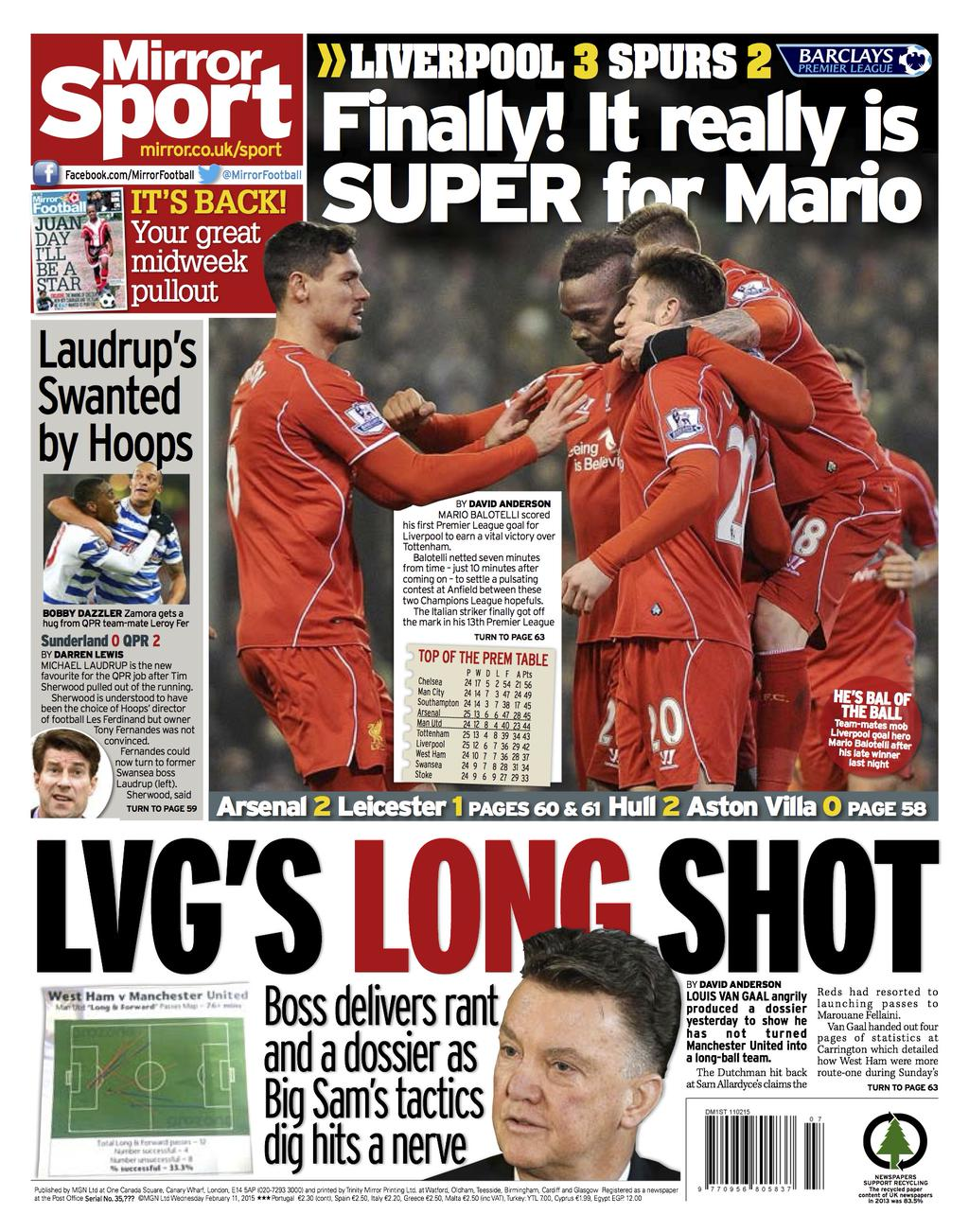 The english back pages were balotelli dominated after his for Mirror liverpool