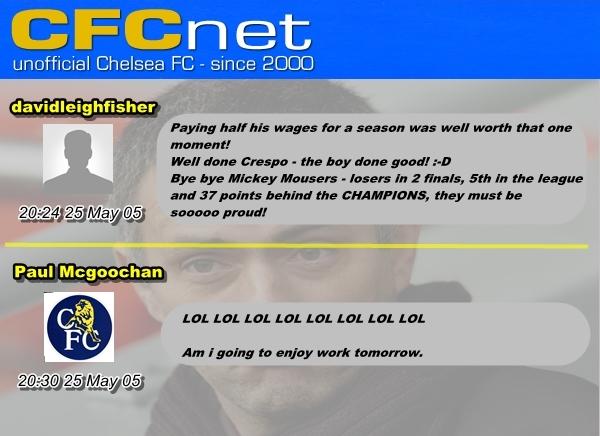 Chelsea forum UPDATE 0