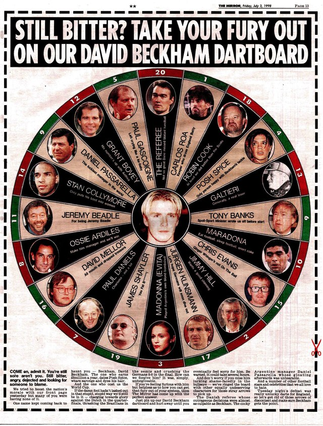 David-Beckhams-hair-mirror-dartboard-1998