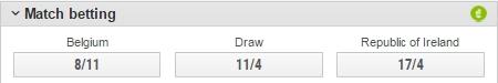 Belgium odds
