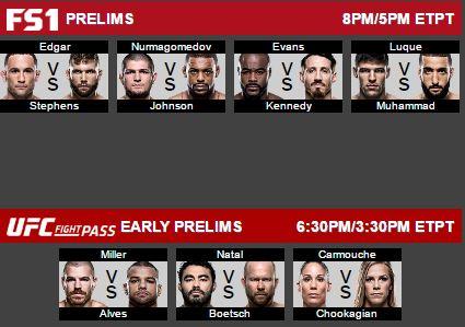 UFC 205 prelims
