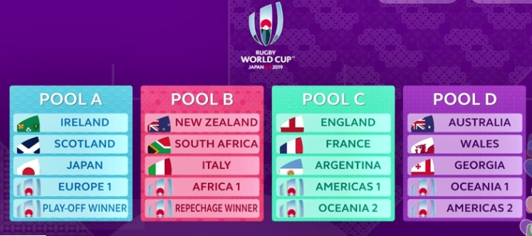 World cup of pool betting odds how to convert real money to bitcoins to usd