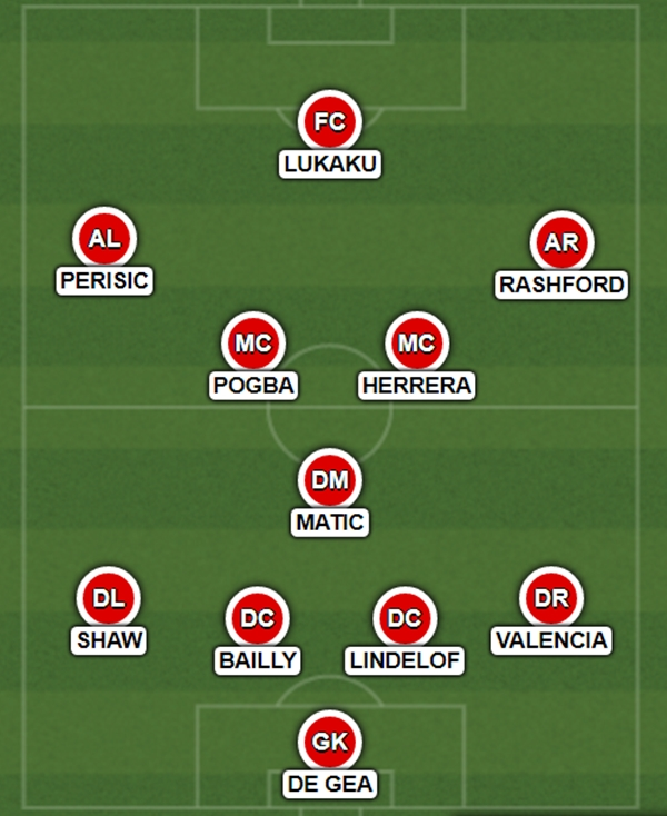 Manchester United S Starting Xi With Their Final Two