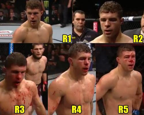 Khabib Nurmagomedov UFC fights