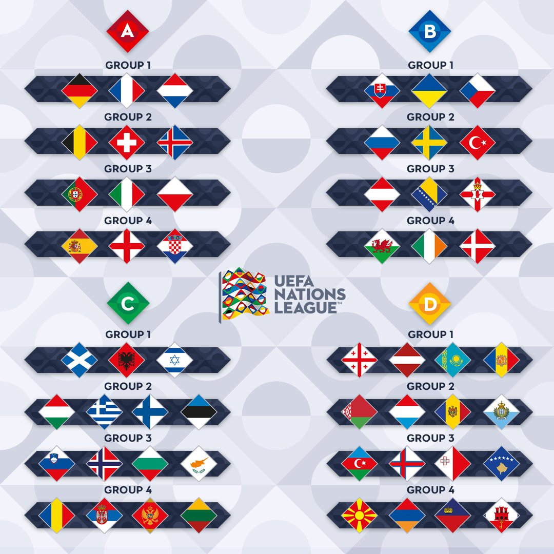 Here S How Ireland Can Use The Nations League To Qualify For The Euros Sportsjoe Ie