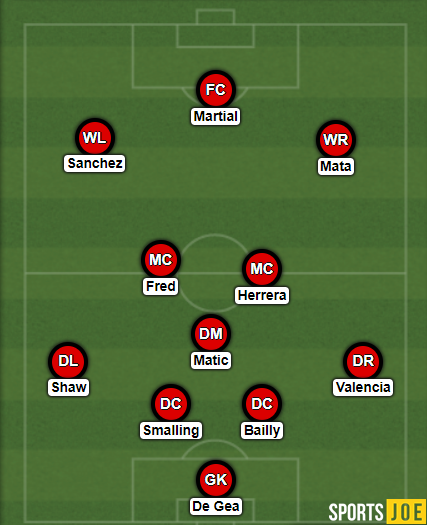 The Man United Team That Could Start First Game Of The